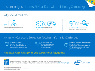 Instant Insight. Harness All Your Data with In-Memory Computing.