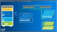 Animation: Intel® Rack Scale Architecture